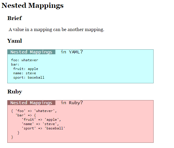 yaml_nested_mappings