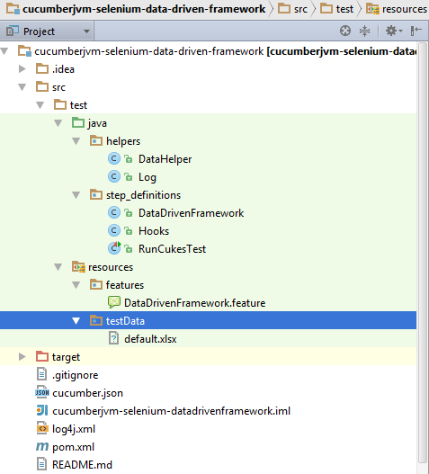 data_driven_project_structure